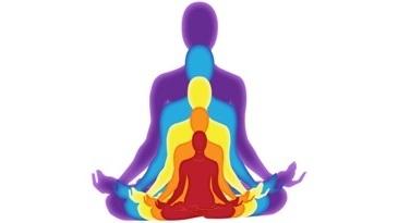 панчакоша панча коша пять кош тонкое тело в йоге пять оболочек йога